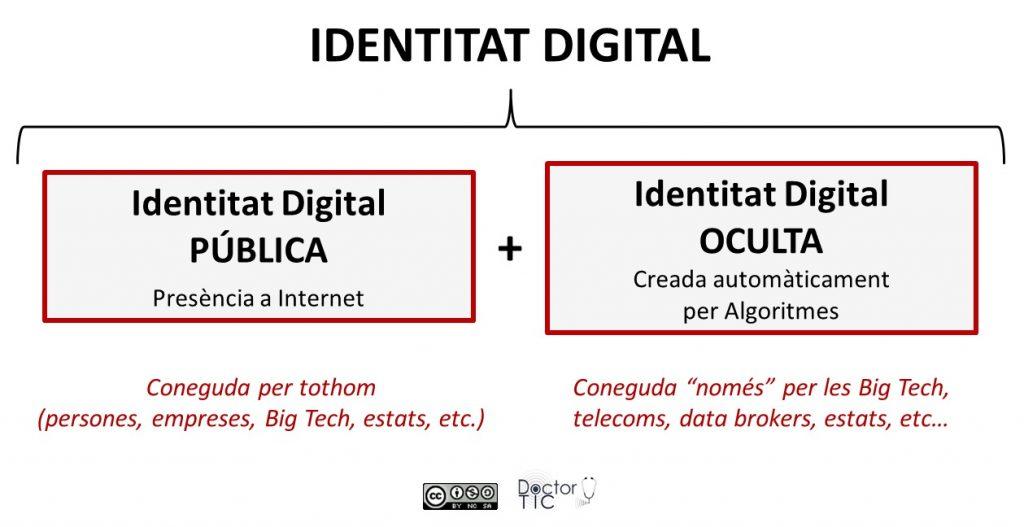 Identitat Digital Reputació Online eBranding Salut Digital Doctor TIC