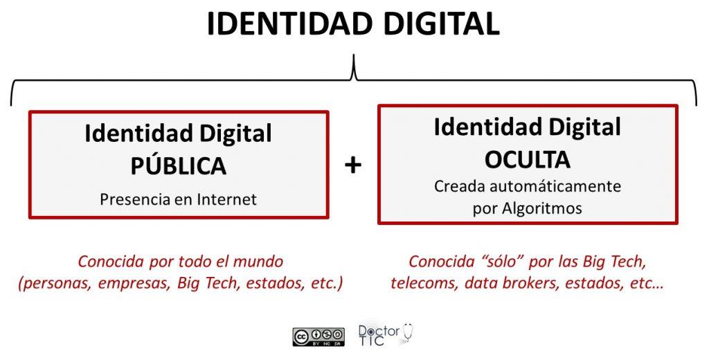 Identidad Digital Reputación Online eBranding Salud Digital Doctor TIC